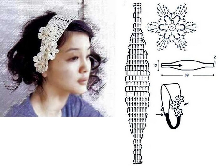 Adorables Diademas Tejidas a Crochet ⋆ Manualidades Y ...