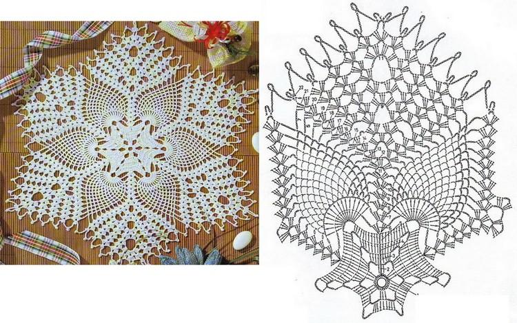 8 Carpetas de Navidad Tejidas en Crochet ⋆ Manualidades Y ...