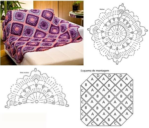 12 Patrones Maravillosos para Mantas a Crochet ⋆ Manualidades Y ...