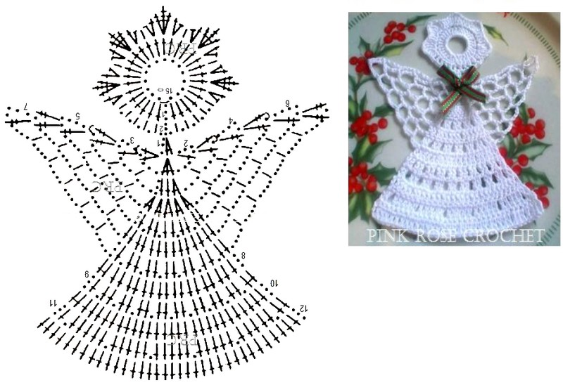 25 Patrones De Angeles Tejidos A Crochet Manualidades Y - Campanas ...