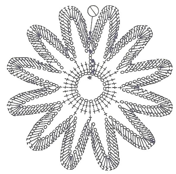 14 Patrones de motivos tejidos a crochet - Manualidades Y ...