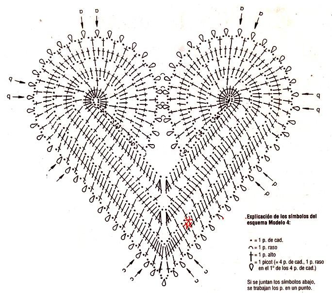 Vestido a Crochet Hecho con Corazones ⋆ Manualidades Y ...