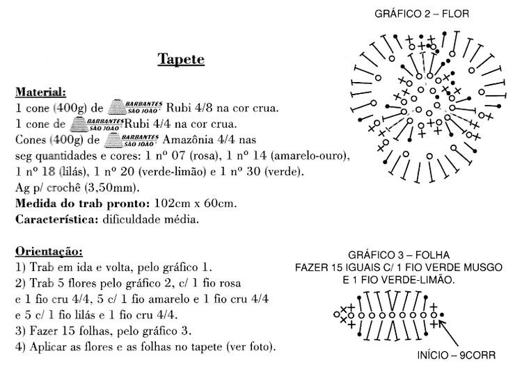 Fabulosa Alfombra con Rosas a Crochet ⋆ Manualidades Y ...
