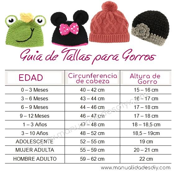 8 Maravillosos Gorros a crochet para niños y bebés - Manualidades Y ...