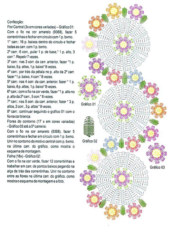 Patrones para camino de mesa a crochet con flores - Manualidades Y ...