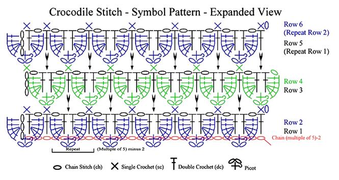 Como hacer una bufanda con capucha a crochet - Manualidades Y ...