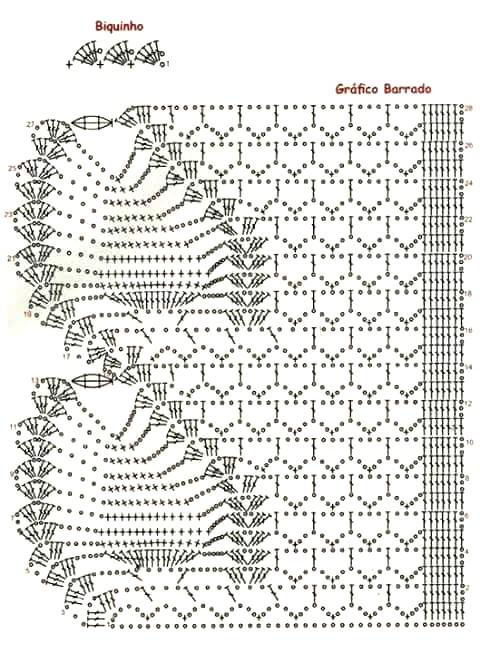 Chal tejido a ganchillo o crochet en punto Piñas ⋆ Manualidades Y ...