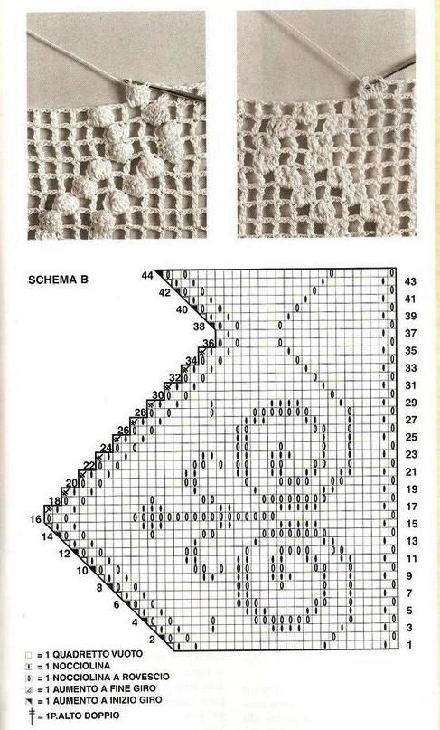 18 muestras de colchas tejidas a crochet - Manualidades Y ...