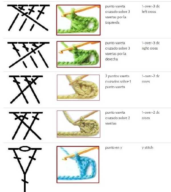 crochet stiches (17)