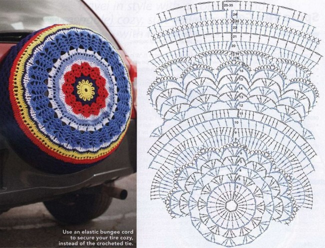 mandala crochet (6)