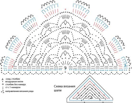 chales en crochet patrones (11)