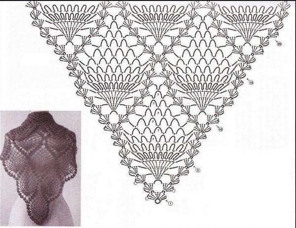 chales en crochet patrones (12)