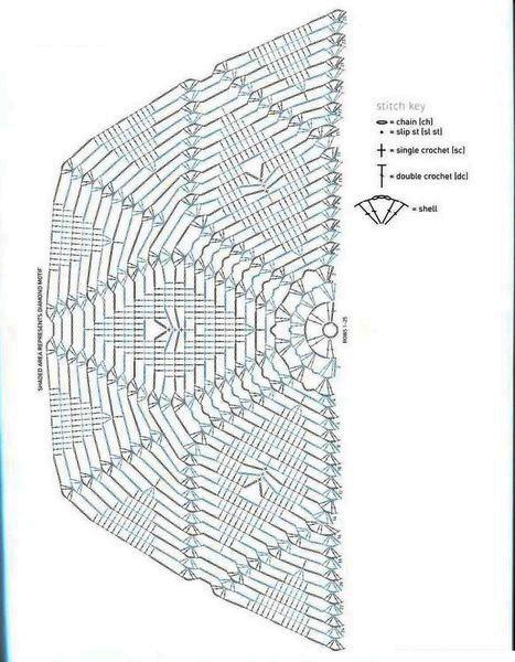 chales en crochet patrones (14)
