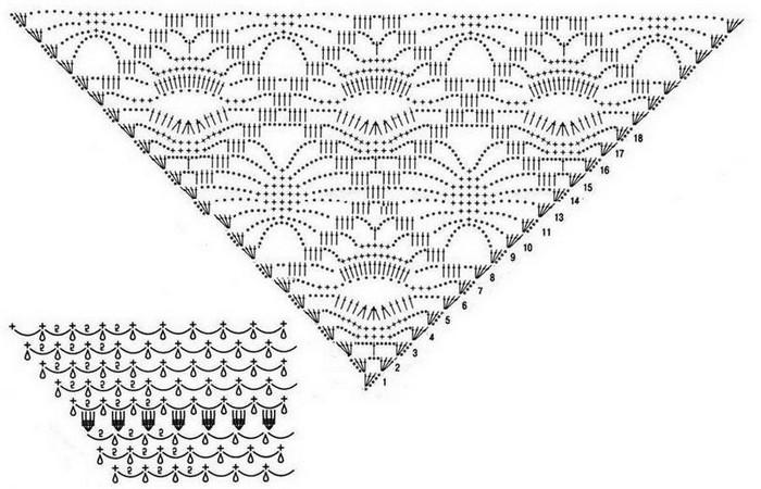 chales en crochet patrones (18)