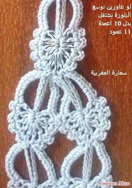 vestido en crochet (2)