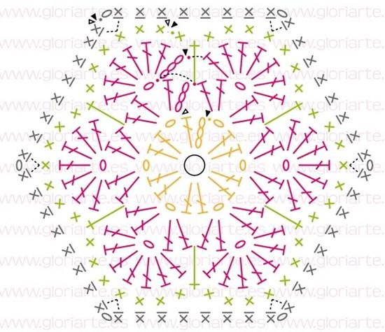 flor africana en crochet